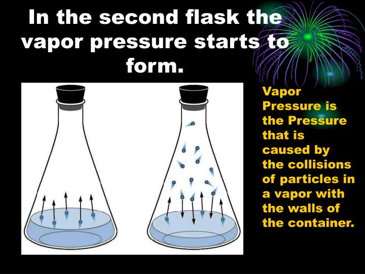 In the second flask the vapor pressure starts to form.