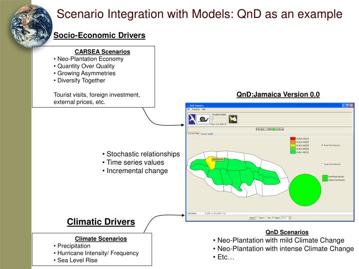 Scenario Integration with Models: QnD as an example