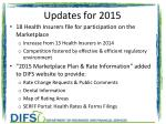 updates for 2015