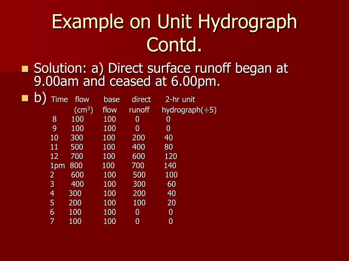 Example on Unit Hydrograph Contd.