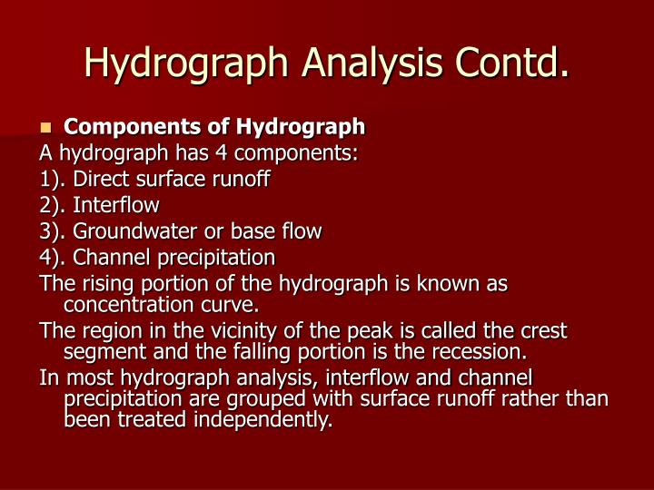Hydrograph Analysis Contd.