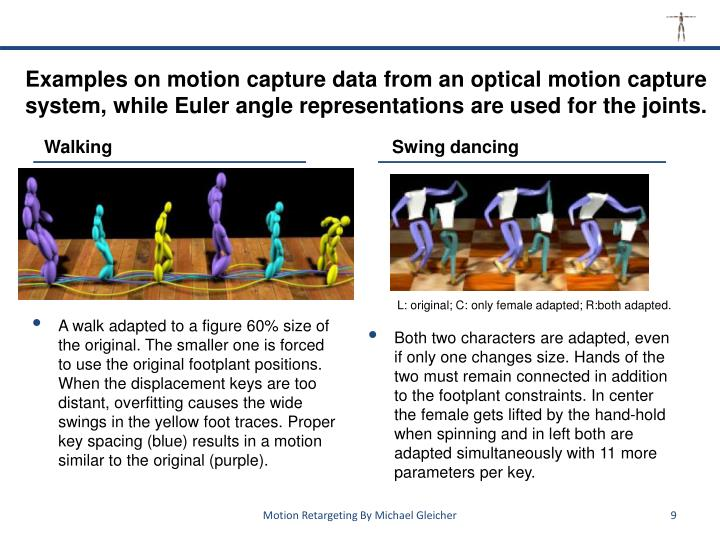 Examples on motion capture data from an optical motion capture system, while Euler angle representations are used for the joints.