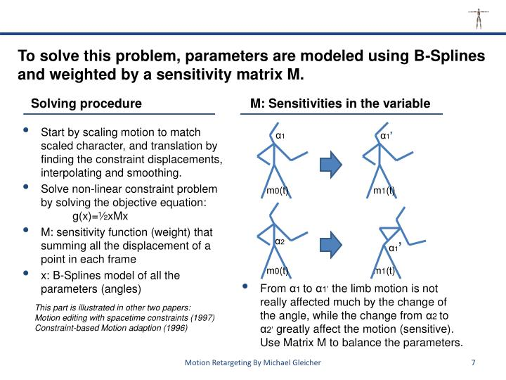 To solve this problem, parameters are modeled using B-Splines and weighted by a sensitivity matrix M.