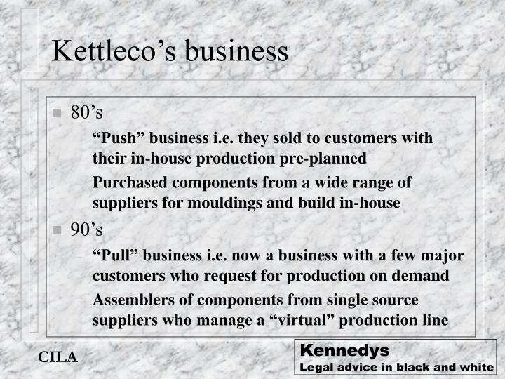 Kettleco's business
