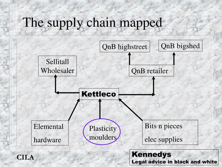 The supply chain mapped