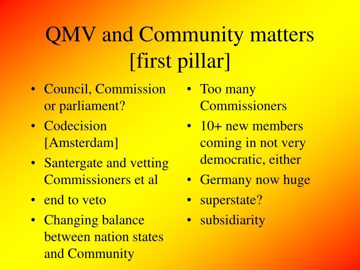 Council, Commission or parliament?