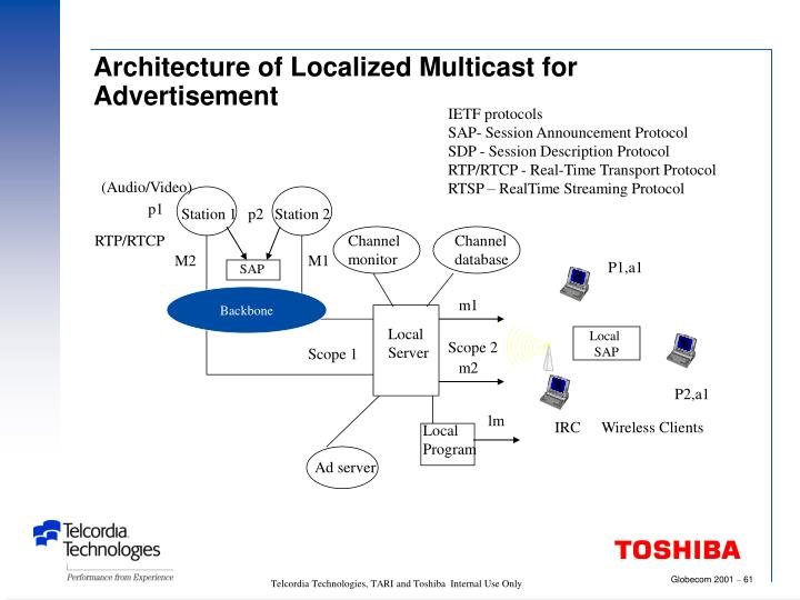 Architecture of Localized Multicast for Advertisement