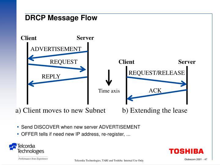 DRCP Message Flow