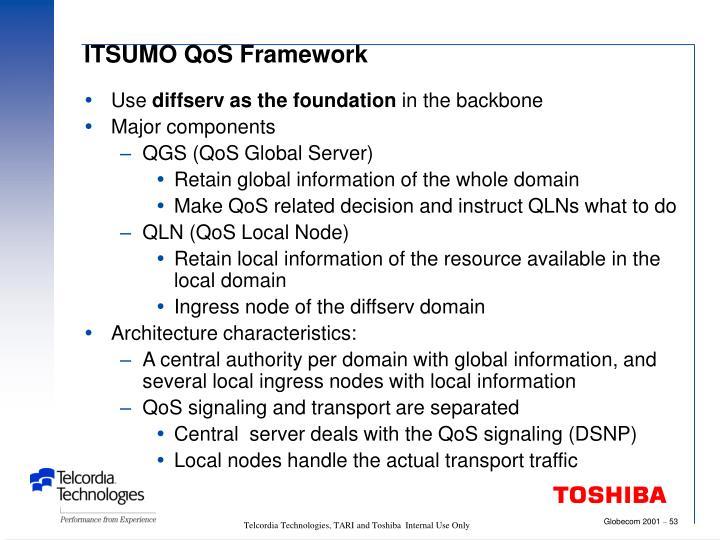 ITSUMO QoS Framework