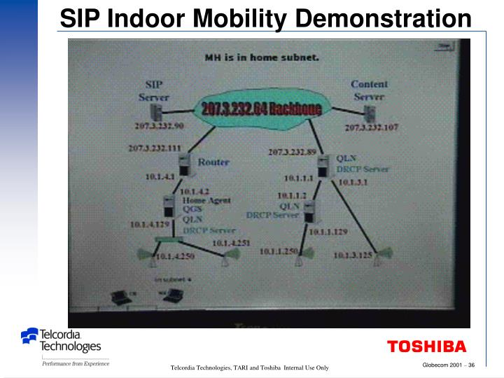 SIP Indoor Mobility Demonstration