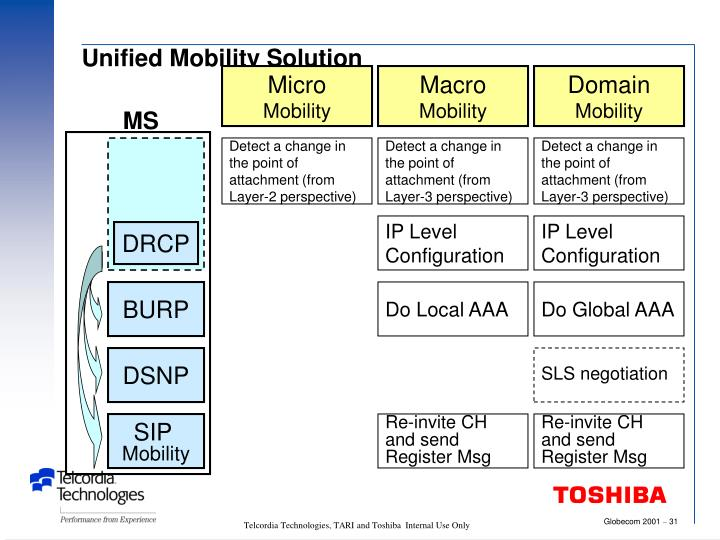 Unified Mobility Solution