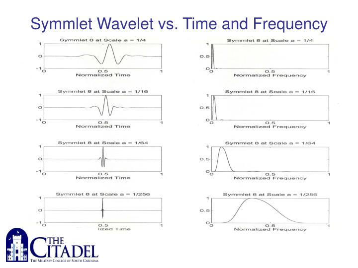 Symmlet Wavelet vs. Time and Frequency