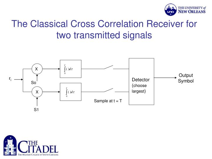The Classical Cross Correlation Receiver for two transmitted signals