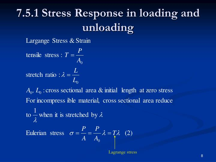 7.5.1 Stress Response in loading and unloading