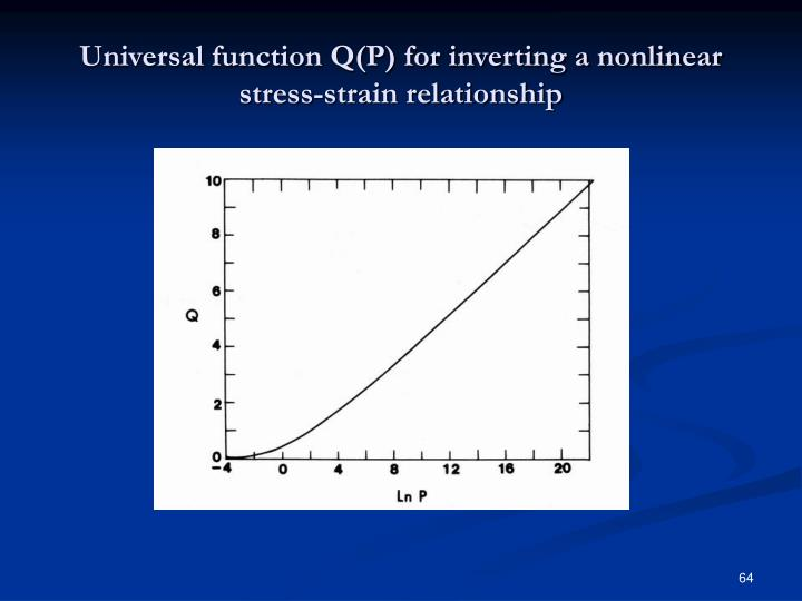 Universal function Q(P) for inverting a nonlinear stress-strain relationship
