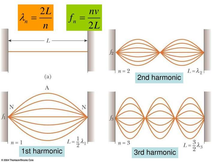 2nd harmonic
