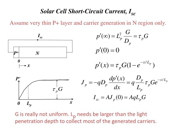 Solar Cell Short-Circuit Current, I