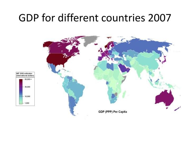 GDP for different countries