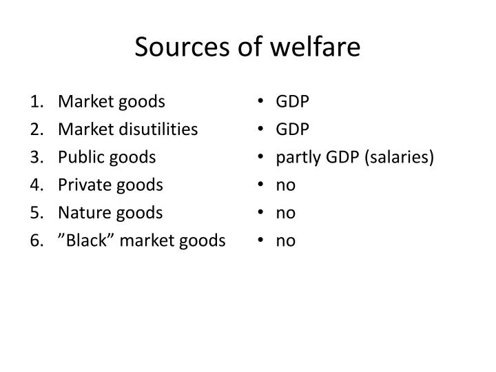 Sources of welfare