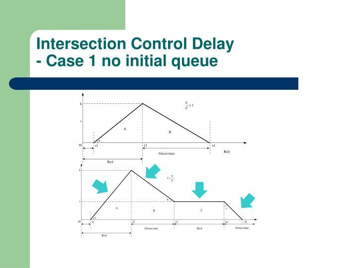 Intersection Control Delay
