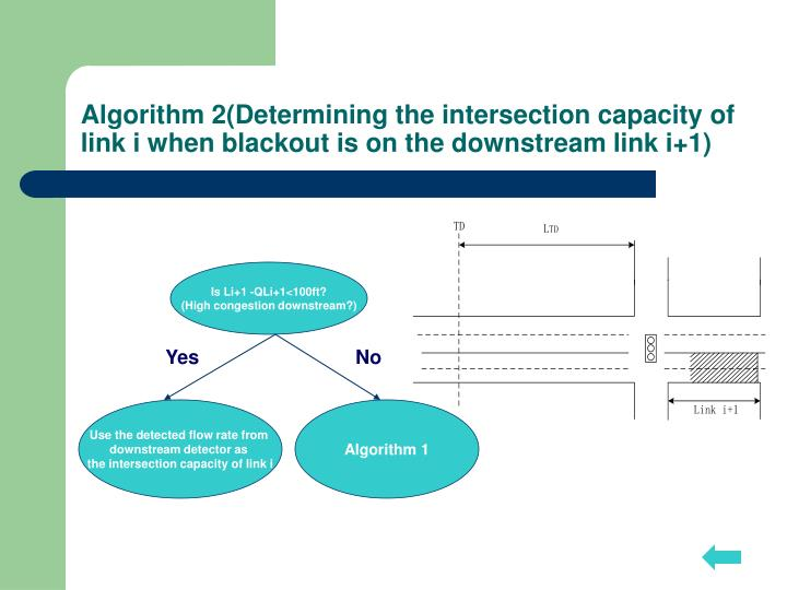 Algorithm 2(Determining the intersection capacity of link i when blackout is on the downstream link i+1)