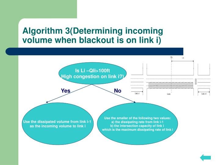 Algorithm 3(Determining incoming volume when blackout is on link