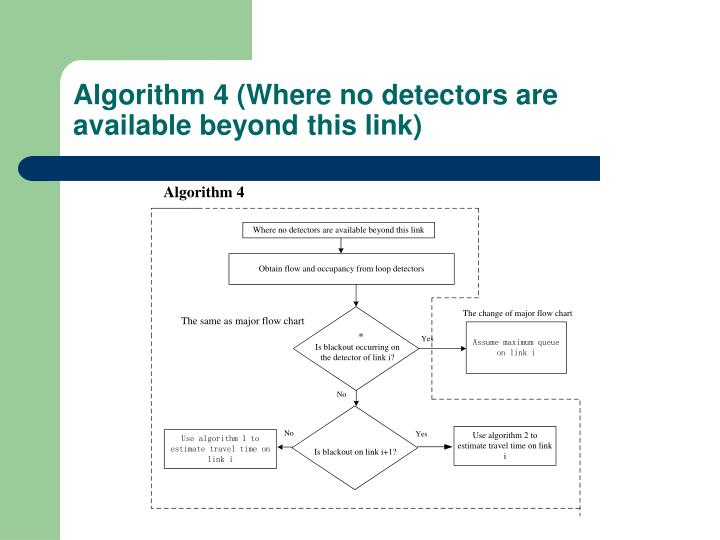 Algorithm 4 (Where no detectors are available beyond this link)