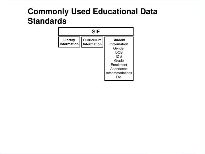 Commonly Used Educational Data Standards