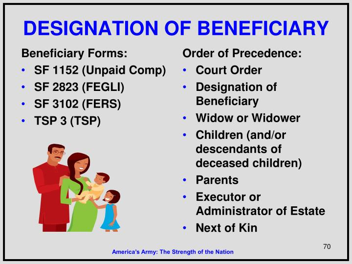 Beneficiary Forms: