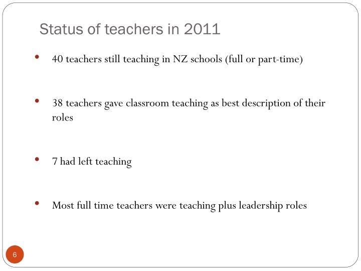 Status of teachers in 2011