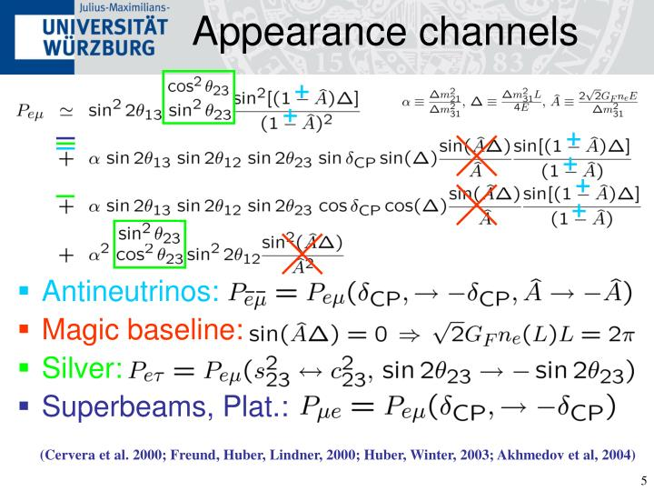 Appearance channels