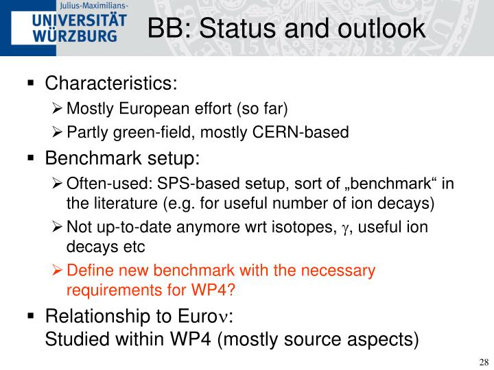 BB: Status and outlook