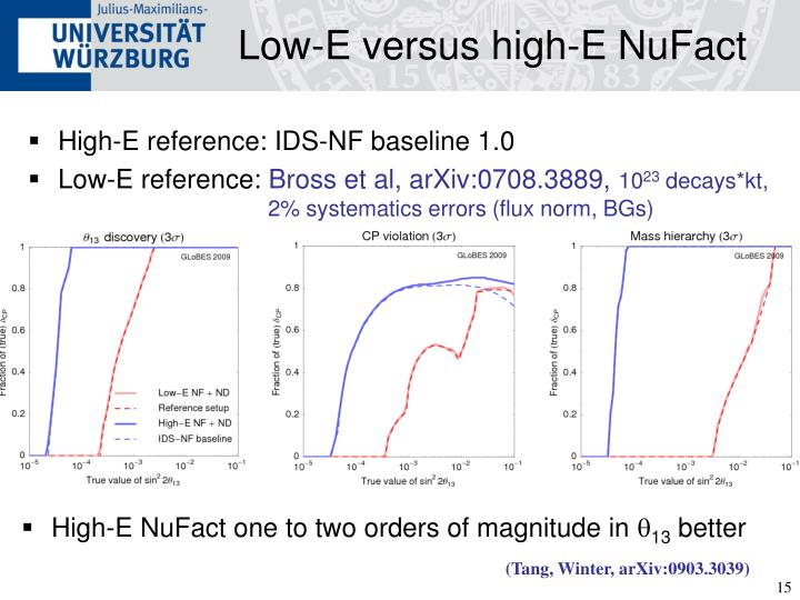 Low-E versus high-E NuFact
