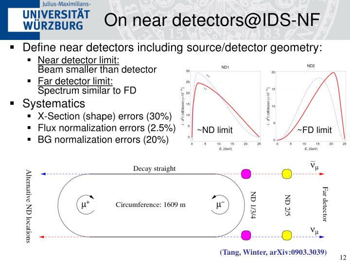 On near detectors@IDS-NF