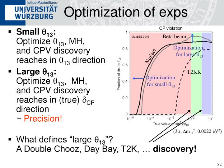 Optimization of exps