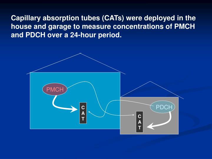 Capillary absorption tubes (CATs) were deployed in the house and garage to measure concentrations of PMCH and PDCH over a 24-hour period.