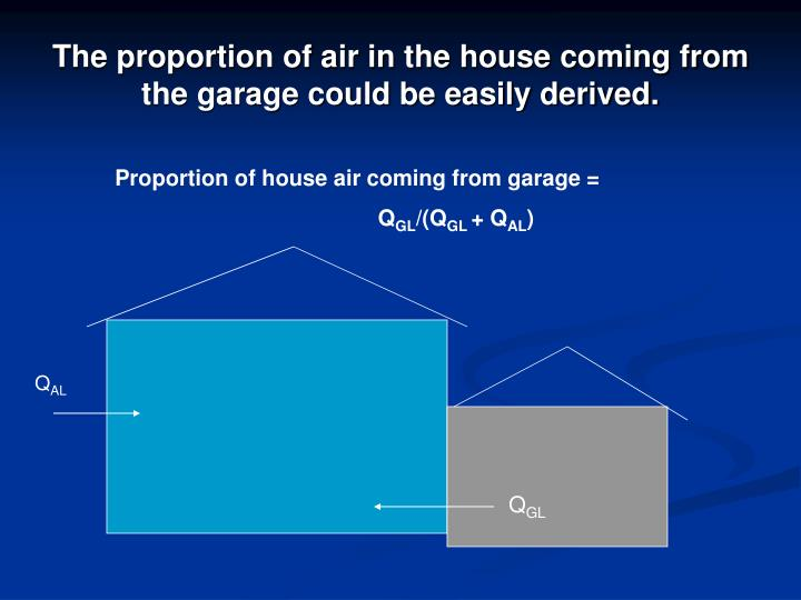 The proportion of air in the house coming from the garage could be easily derived.