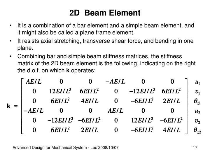 2D  Beam Element