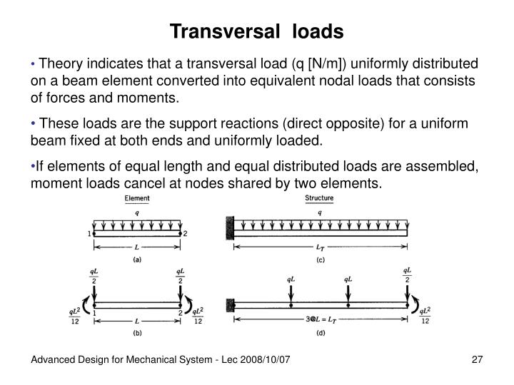 Transversal  loads