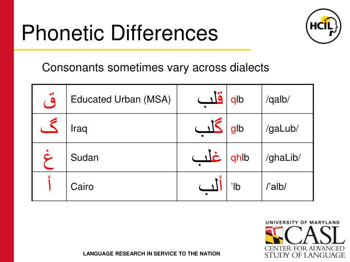 Consonants sometimes vary across dialects