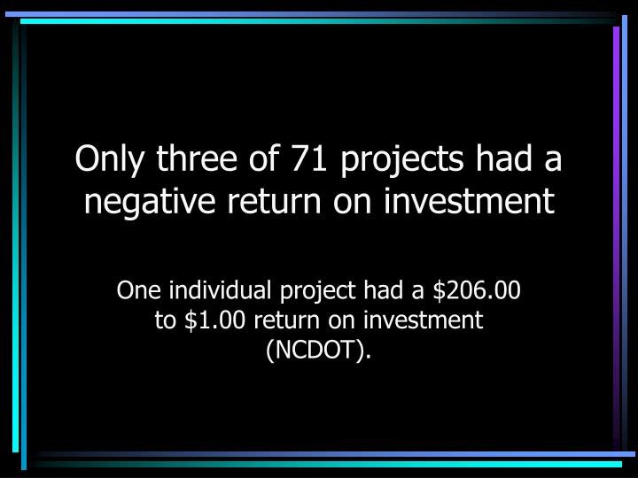 Only three of 71 projects had a negative return on investment