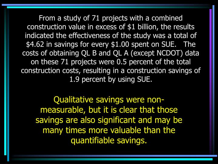 From a study of 71 projects with a combined construction value in excess of $1 billion, the results indicated the effectiveness of the study was a total of $4.62 in savings for every $1.00 spent on SUE.   The costs of obtaining QL B and QL A (except NCDOT) data on these 71 projects were 0.5 percent of the total construction costs, resulting in a construction savings of 1.9 percent by using SUE.