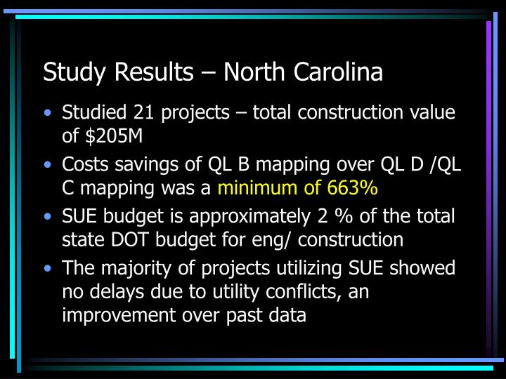 Study Results – North Carolina