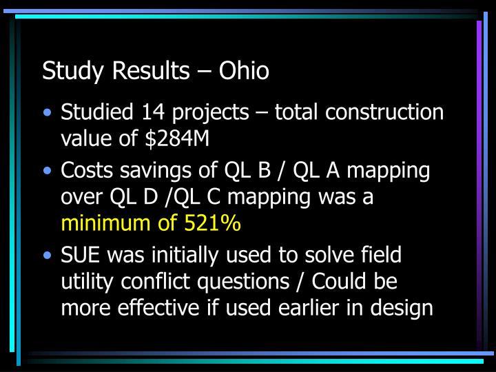 Study Results – Ohio