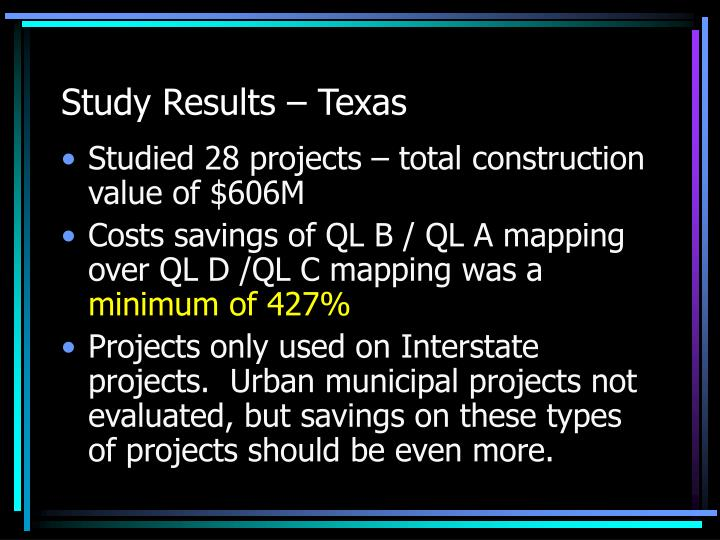 Study Results – Texas