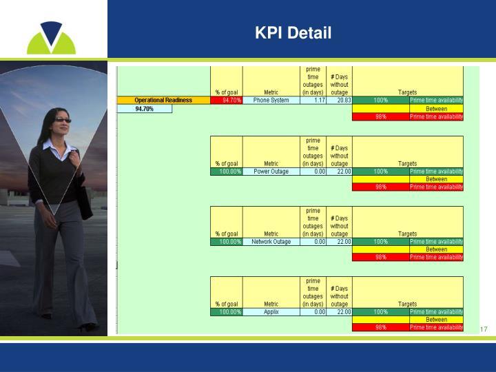 KPI Detail