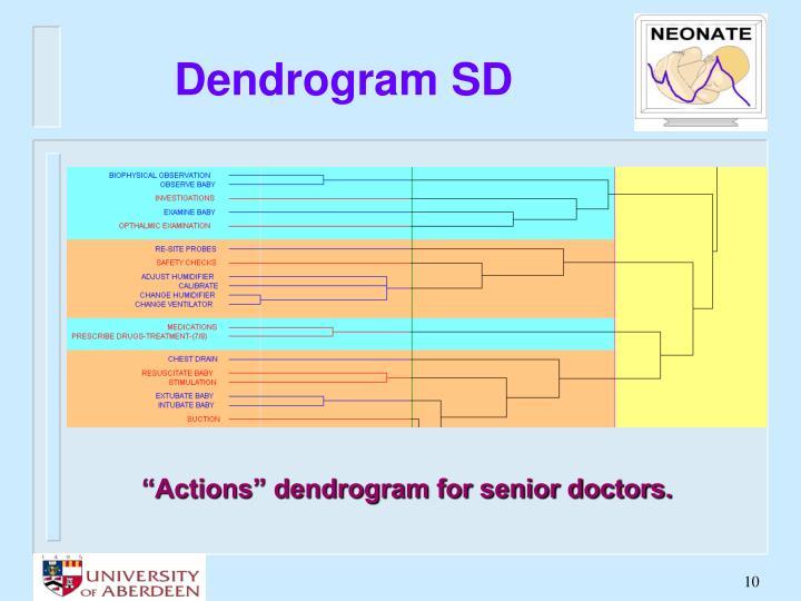 Dendrogram SD