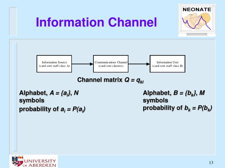 Information Channel