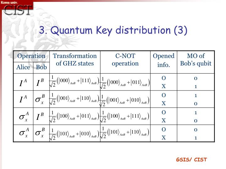 3. Quantum Key distribution (3)