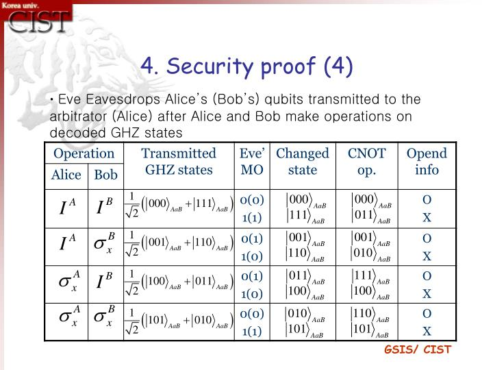 4. Security proof (4)